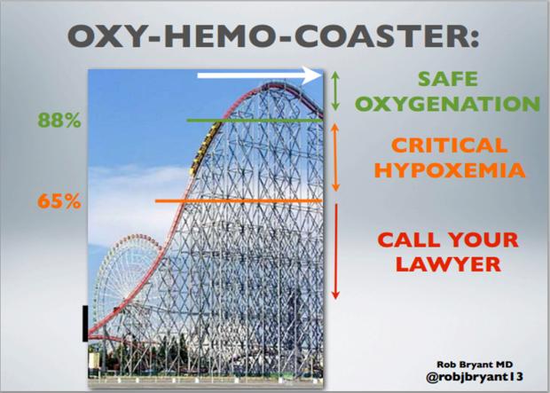 oxy hemo coaster