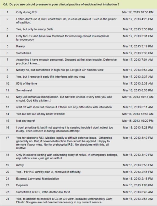 Cricoid pressure survey open comments